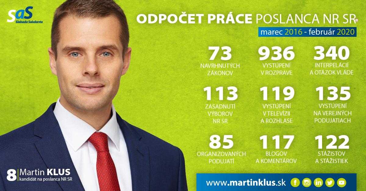 martin-klus-odpocet-2020
