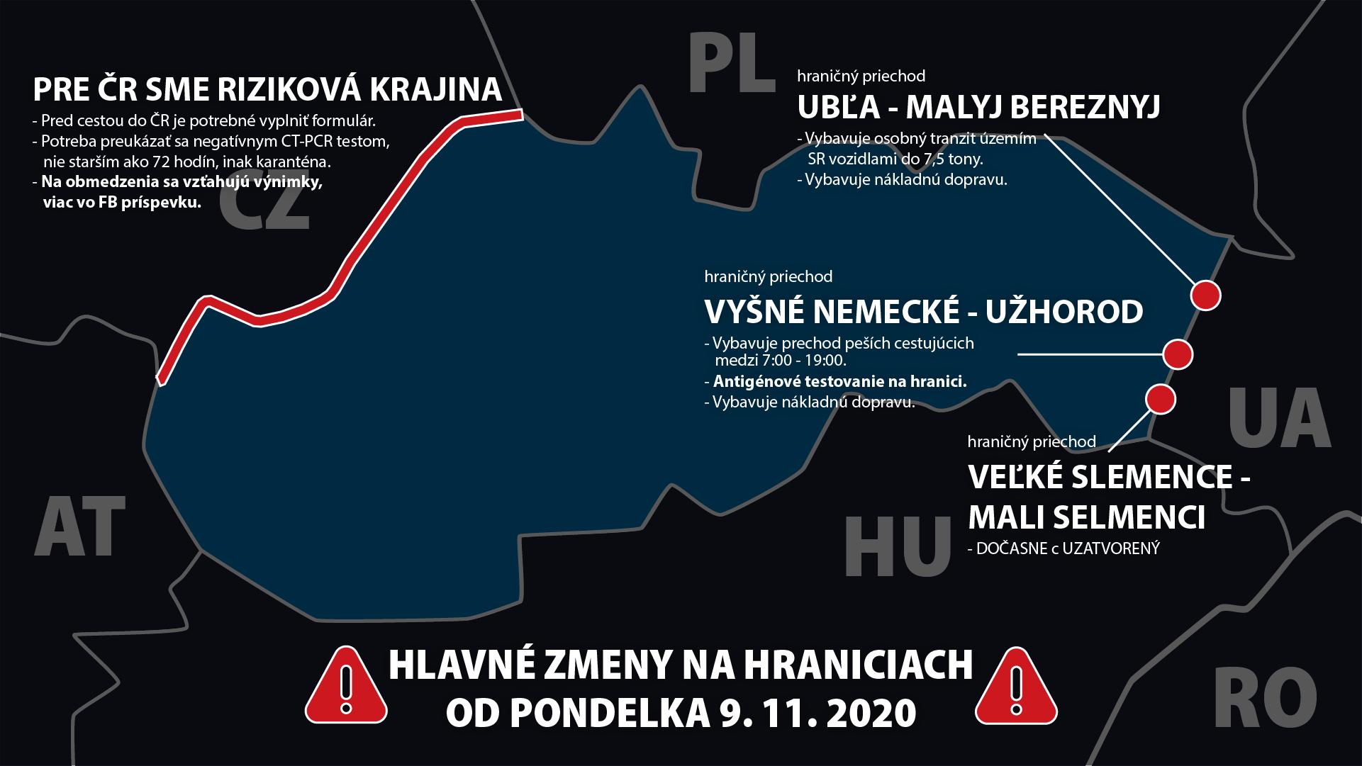 martin-klus-ua-cz-zmeny-na-hraniciach